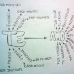 El significado te amo imagen